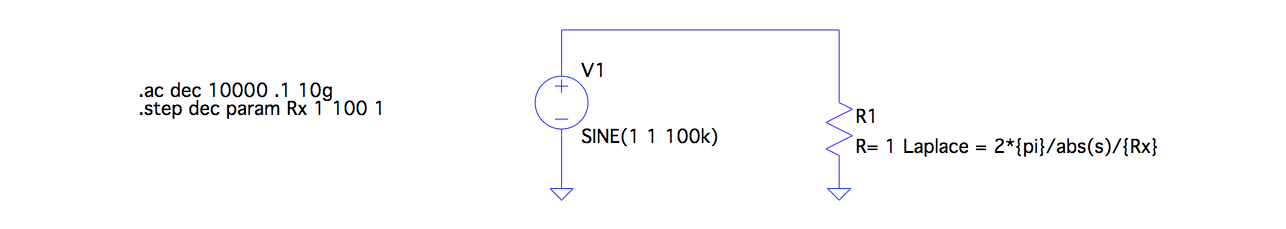 Frequency dependent resistor R syntax